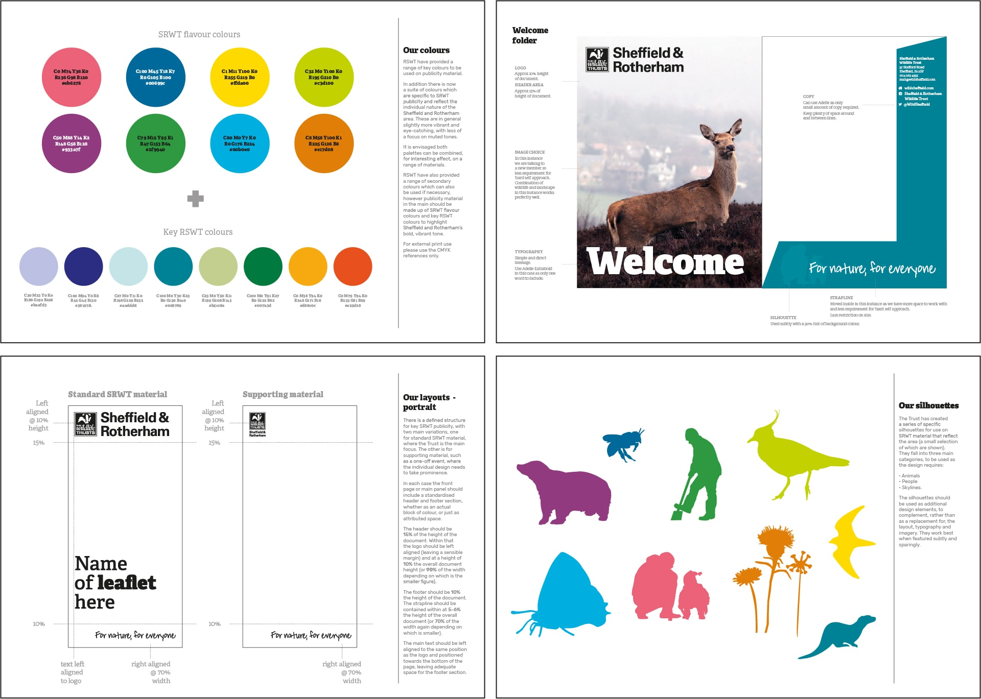 Sheffield & Rotherham Wildlife Trust Brand Guidelines Extract